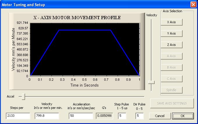 motor-speed
