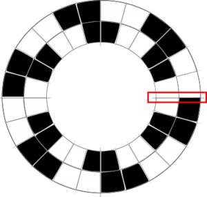 encode-skive